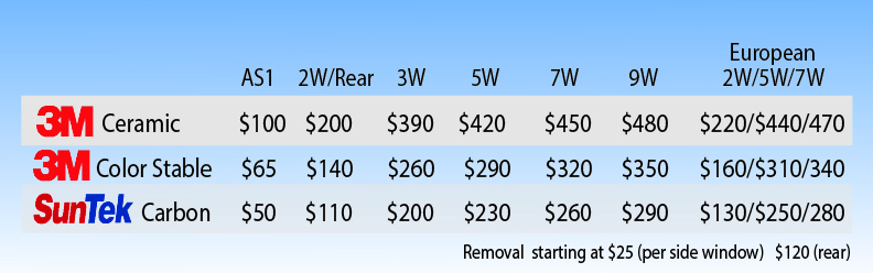 Window Tinting Pricing Chart